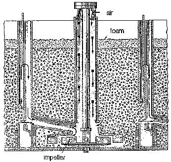 denver-flotation-machine