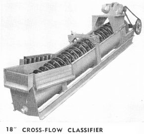 18 Cross Flow Classifier