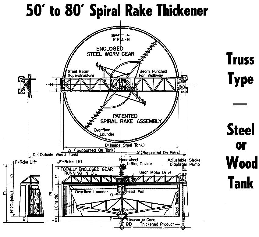 50 Spiral-Rake-Thickener