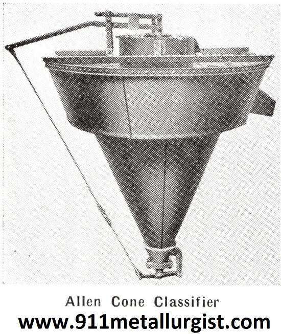 Allen Cone