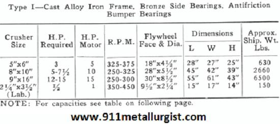 Alloy Iron