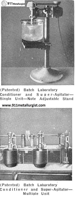 Batch Laboratory