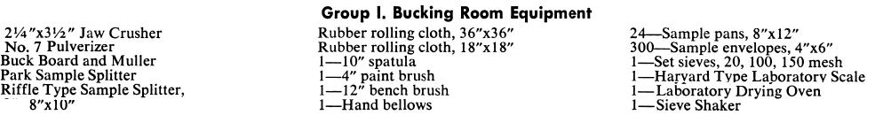 Bucking Room Equipment