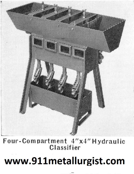 CLASSIFIER Hydraulic