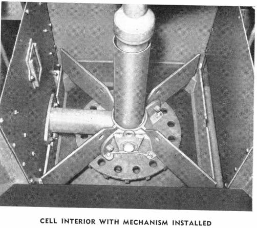Cell Interior