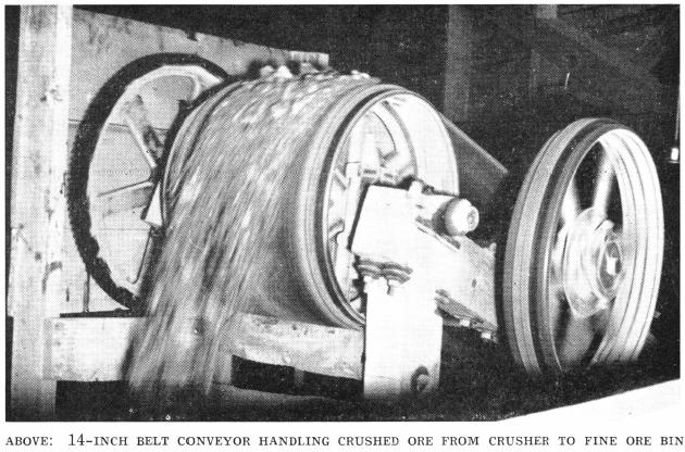 Conveyor Handling