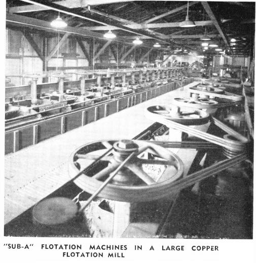 Copper Flotation Mill