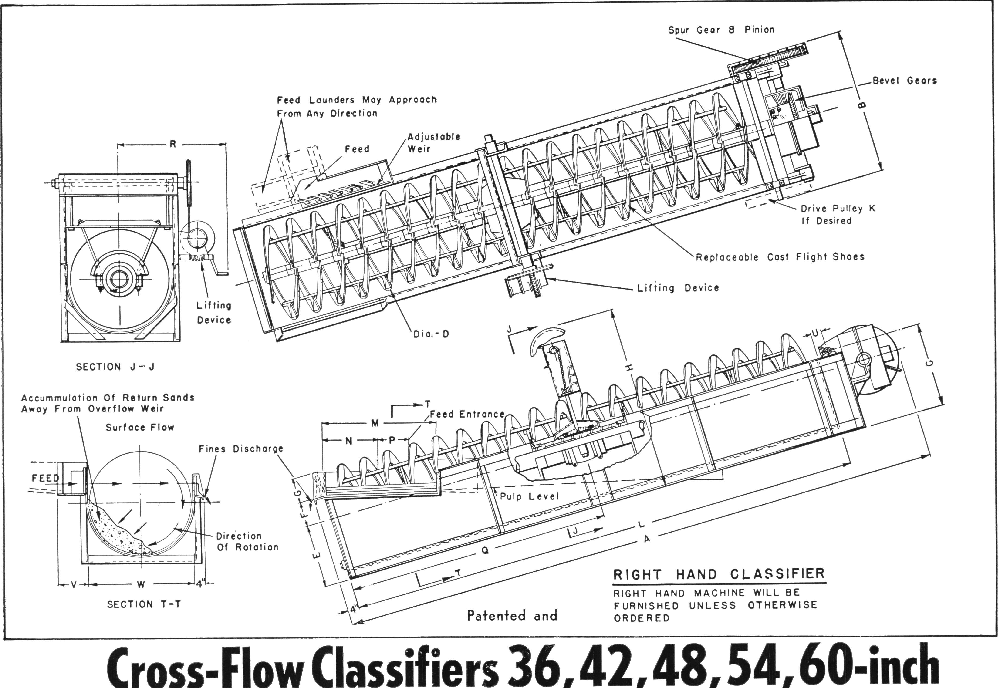 Cross Flow Classifier