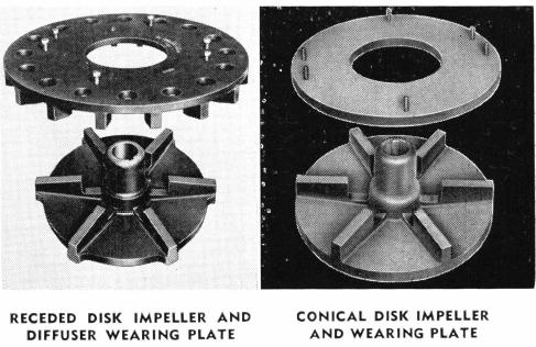 Disk Impeller