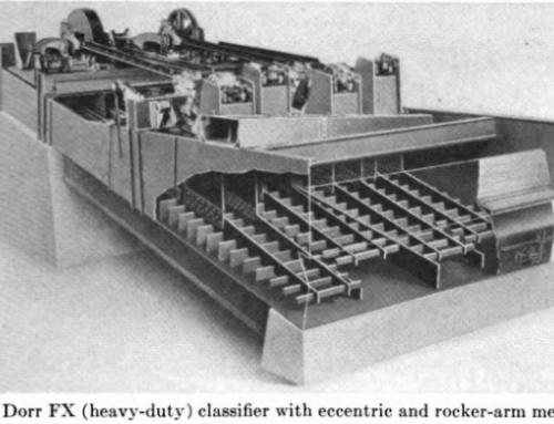 Hydraulic Classifiers