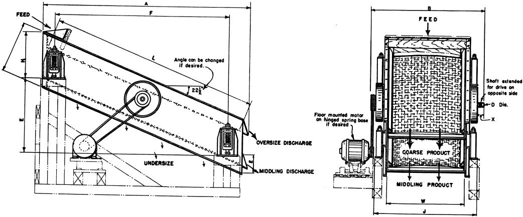 Double Deck—Floor Mounted