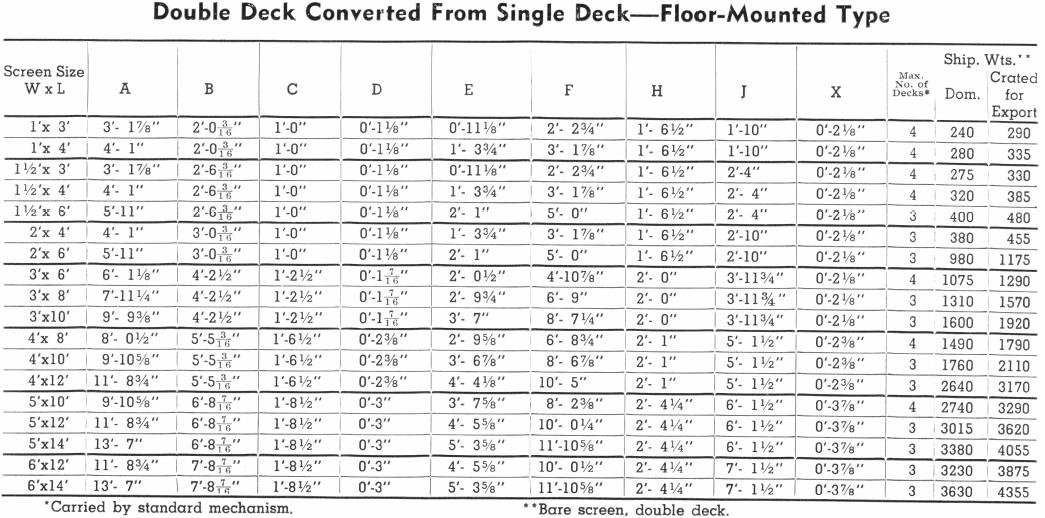 Floor Mounted Type