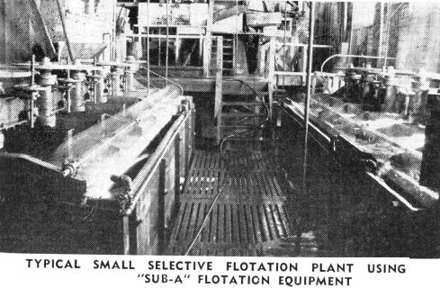 Flotation Equipment