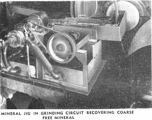 Grinding Circuit