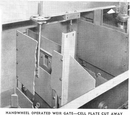 Handwheel Operated Weir Gate