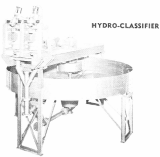 Hydro-Classifier