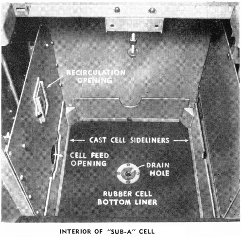 Interior of Sub-A Cell