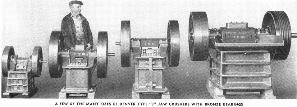 Jaw Crusher Sizes