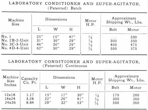 Laboratory Conditioner