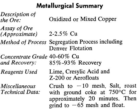 Metallurgical Summary