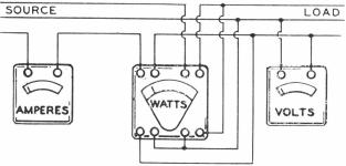 Meter determining power factor power factor meter wiring diagram at bayanpartner.co
