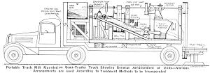 Mills, Portable Truck