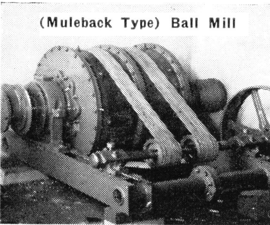 Muleback Portable Ball Mill