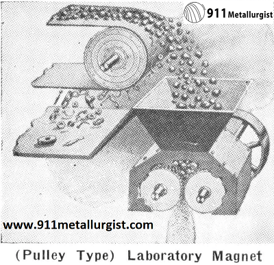 Pulley Type