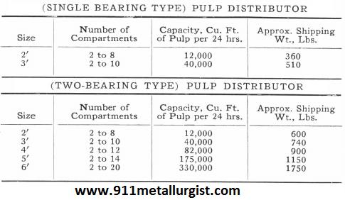 Pulp Distributor
