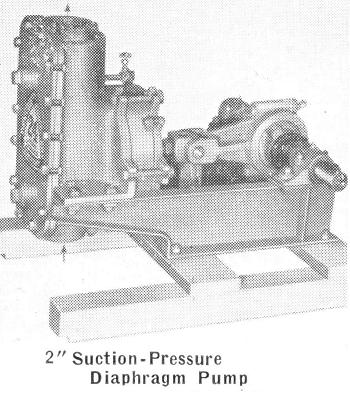Pump, Diaphragm, Suction-Pressure