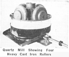 Quartz Mill