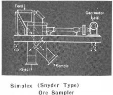 Simplex (Snyder Type)