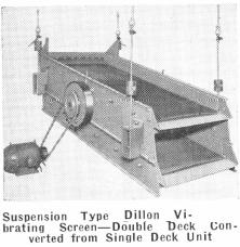 Suspension Type