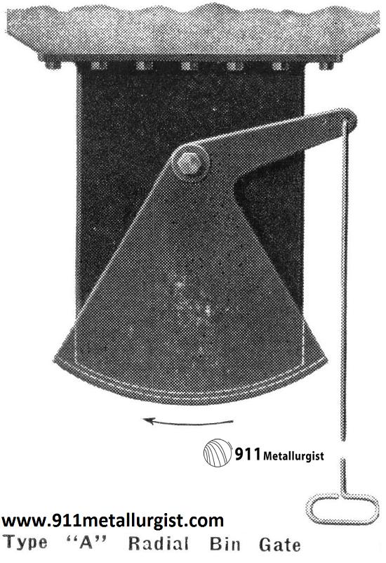 Type A Radial Bin