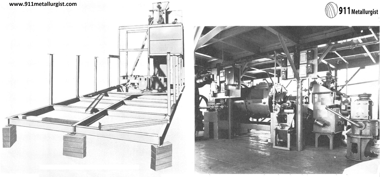 Unit-Mills