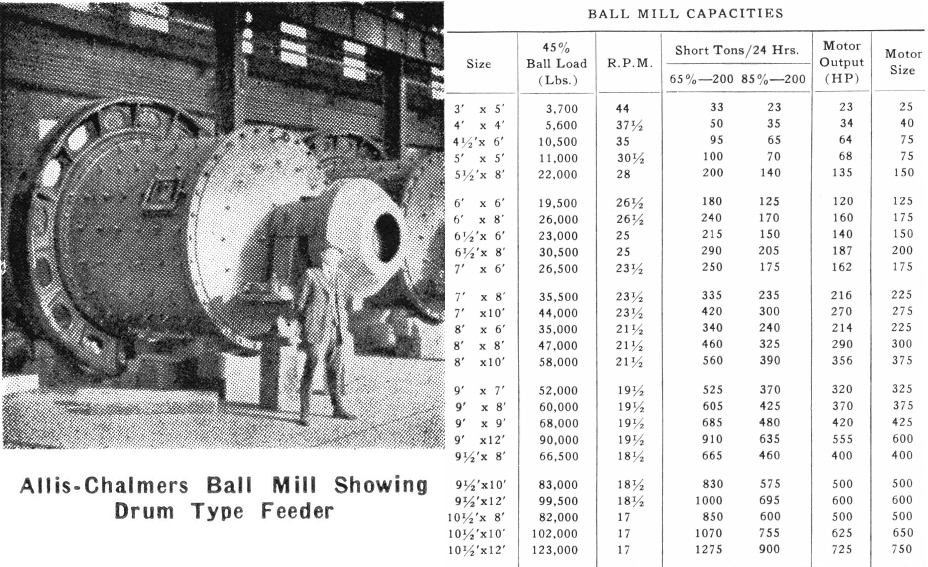 small-ball-mill-capacity