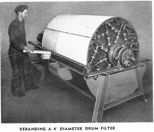 Rotary Drum Filters