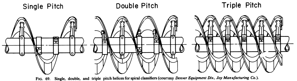 spiral_classifier_pitch