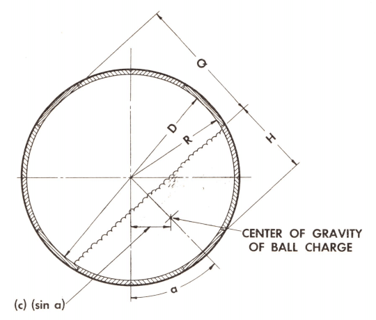 Center_of_Gravity_of_Ball_Charge_in_Grinding_Mill