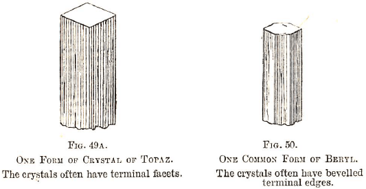 Form of Crystal of Topaz