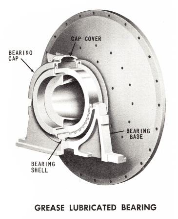 Grease Lubricated Mill Bearing
