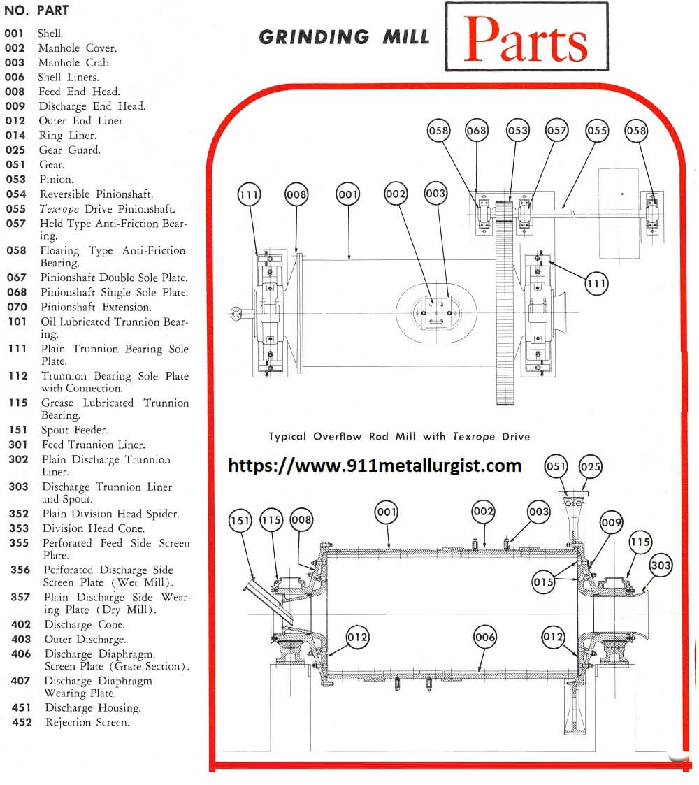 mill part diagram   17 wiring diagram images