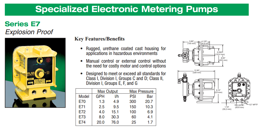 MIBC_Frother_Explosion_Proof_Pump