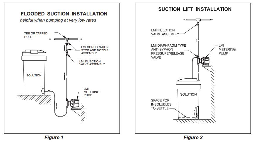 MIBC_Pump_Installation