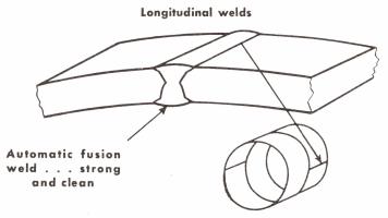 Grinding Mills: Ball Mill & Rod Mill Design & Parts