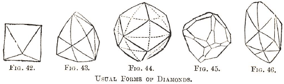 Usual forms of Diamonds