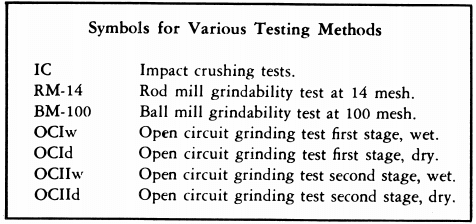 Various_ore_hardness_Testing_Methods