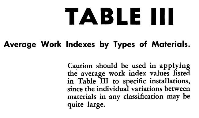 average work indexes of ore by types