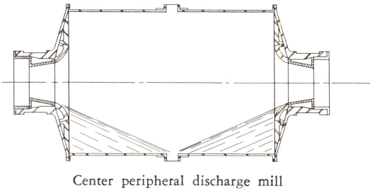 center_peripheral_discharge_mill