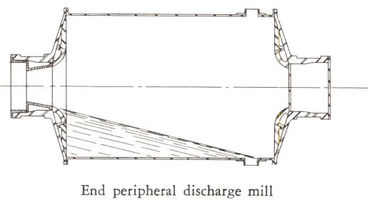 end_peripheral_discharge_mill